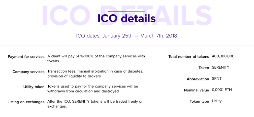 Serenity ICO Details