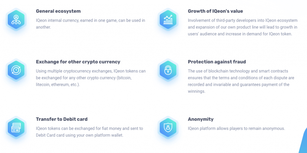 Iqeon ICO Review Pro's Image